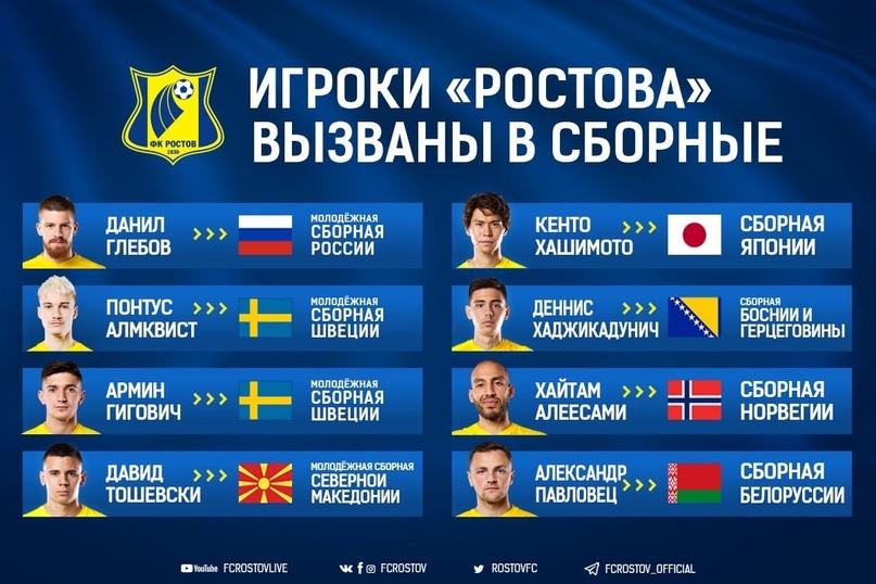 Восемь игроков «Ростова» вызваны в сборные различных стран 📝