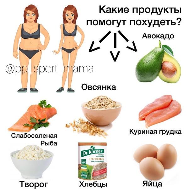 Что Есть Чтоб Сбросить Вес. Питание для похудения. Что, как и когда есть, чтобы похудеть?