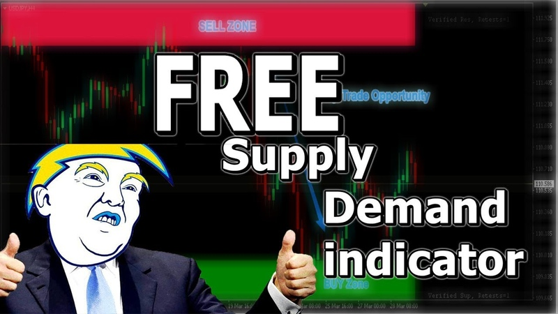 The Supply Demand Indicator for MT4 FREE DOWNLOAD