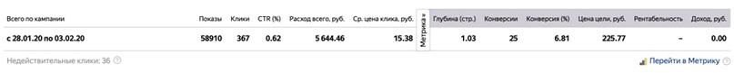[Кейс] Как за 5 минут увеличить конверсию сайта на 25%, изображение №12