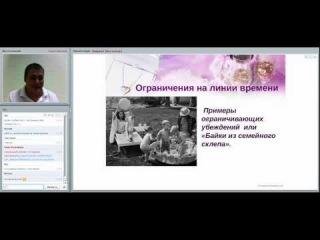 Кирилл Шестаков 26.08.15 - 21.30 Измени себя с помощью Линии Времени