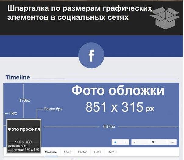 Размер картинки для аватарки фейсбук
