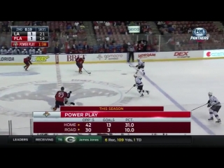 Kings_at_panthers_game_highlights_11/23/15