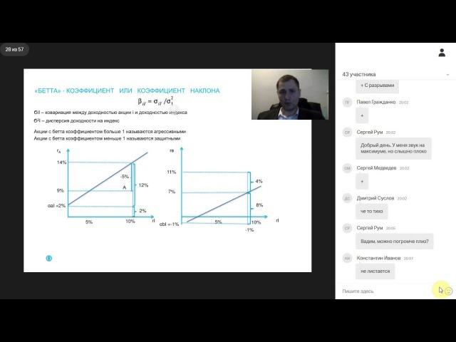 582 Теории портфельных инвестиций от Марковица к современности Часть 1