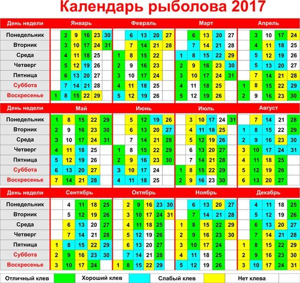 Календарь рыболова алтайский край