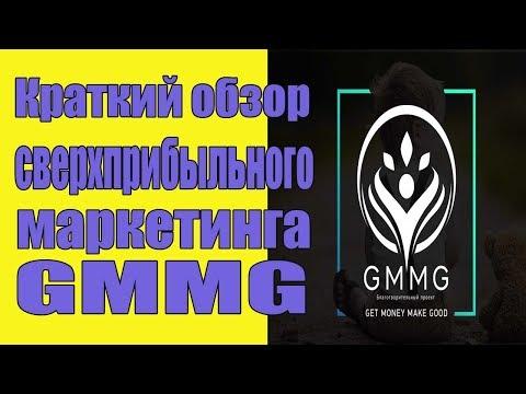 Краткий обзор сверхприбыльного маркетинга GMMG