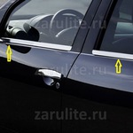 Молдинги окон для Renault Duster