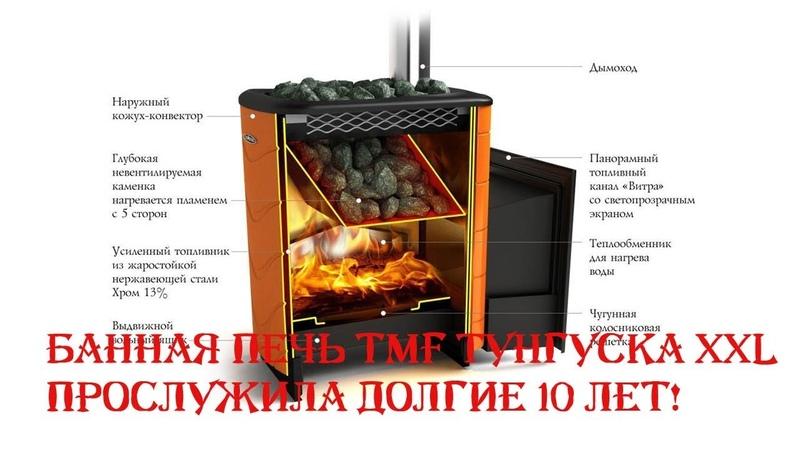 Банная печь от Термофора, меняем на новую