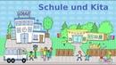 Deutsch lernen: Schule und Kita - Schüler / Lehrer / Eltern / Erzieher - learn German: school
