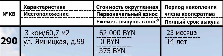 В Могилёве куплена 290 квартира в рассрочку. Подробная информация