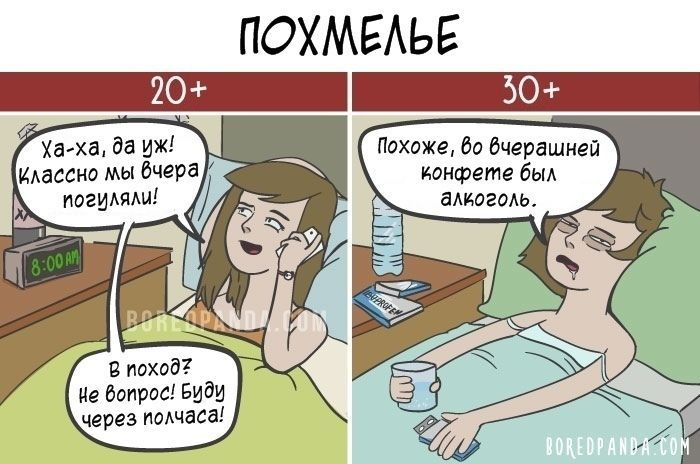 Разница между 20- и 30-летними