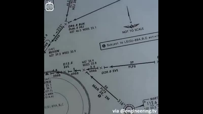 Подготовка самолета к полету gjlujnjdrf cfvjktnf r gjktne