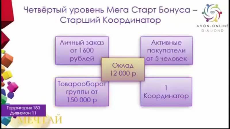Маркетинг план AVON 11 минут