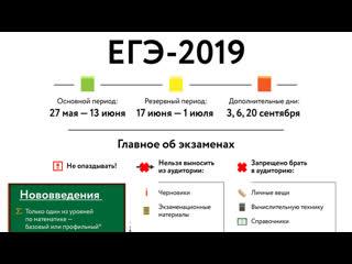 В России начинается основная волна Единого государственного экзамена