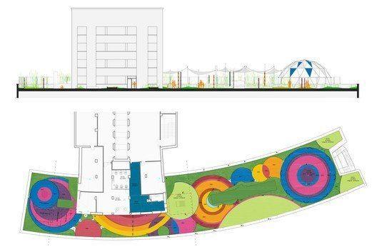 Garden and Playspace / Moneo Brock Studio