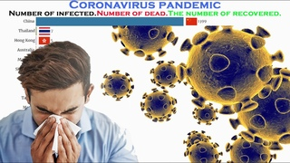 Coronavirus Pandemic|Number Of Infected|Number Of Dead|Number Of Recovered
