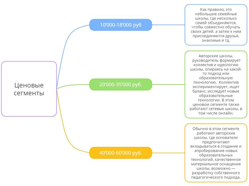 Пошаговая инструкция-4: финансовый аспект, изображение №2