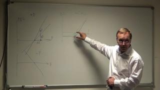 Синтетические позиции и арбитраж | Эксклюзивная лекция Владимира Твардовского | Финам