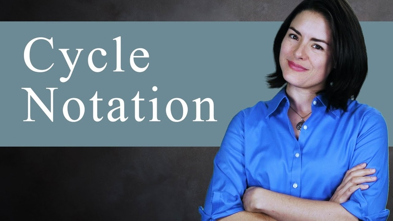 Cycle Notation of Permutations - Abstract Algebra