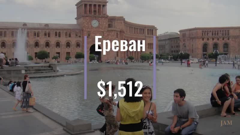 Самые дешевые места для путешествий в 2019 году