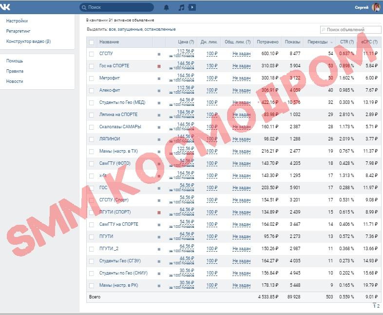Продвижение скалодрома «ВКонтакте». 87 заявок за 10 дней, изображение №7