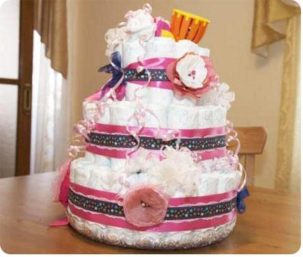 Когда в семье рождается доченька, все члены семьи и друзья задаются вопросом: что же подарить новорожденной малышке Многие думают, что девочке, как и любой женщине, лучше всего подарить букет