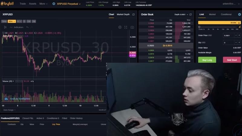 Соревнование трейдеров с фондом в 100 BTC от bybit