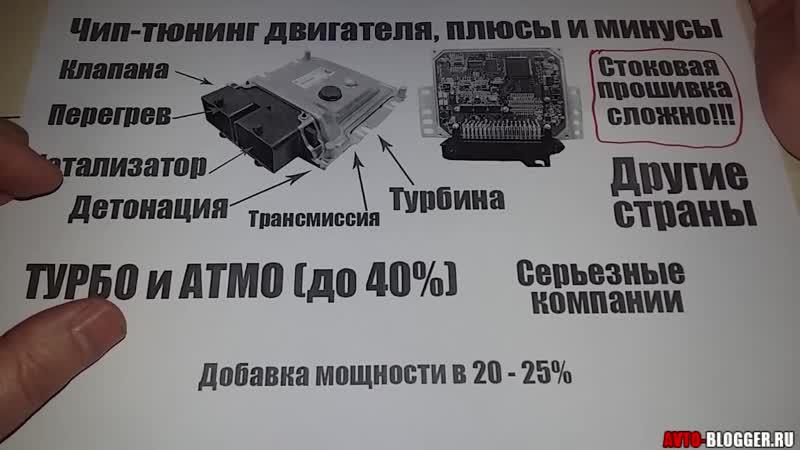Avto Чип тюнинг двигателя Плюсы и минусы стоит ли делать Просто о сложном