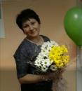 Фотоальбом Ирочки Николаевой