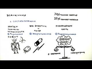 Космоэнергетика_ история происхождения