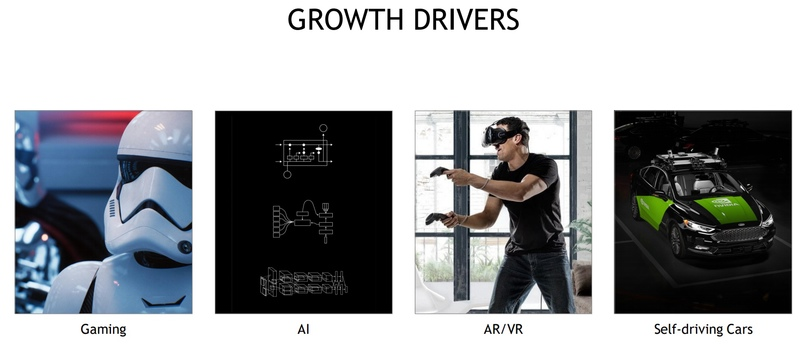 Обзор компании Nvidia, изображение №17