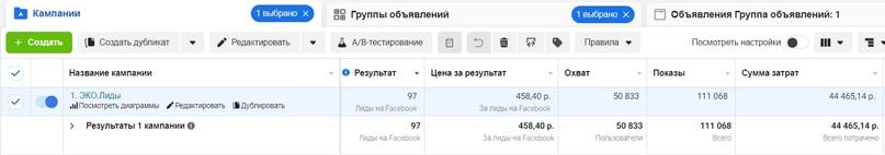 Продвижение клиники ЭКО в ВКонтакте и Инстаграм   Кейс