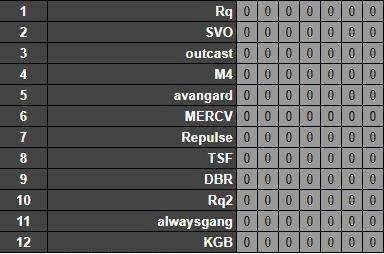 Оставшиеся команды, прошедшие групповой этап