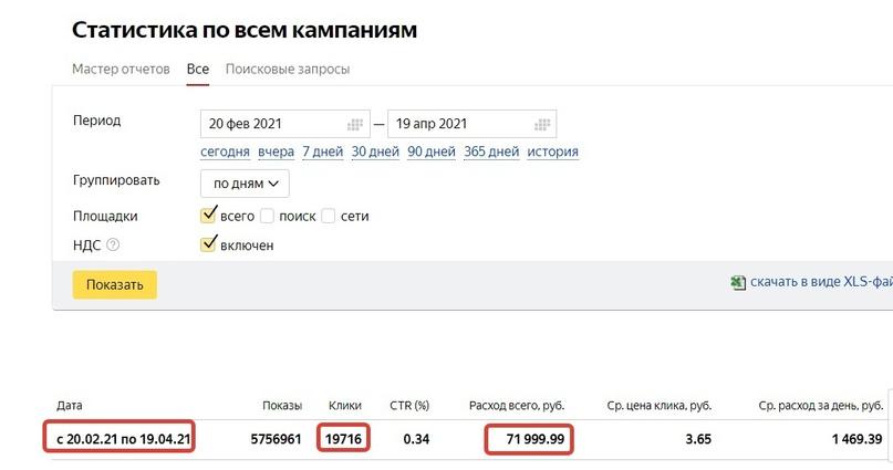 Как получить 90 заявок по продаже франшиз магазинов для взрослых по 1118 руб.