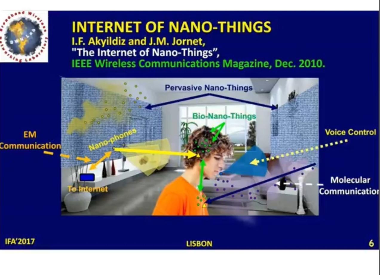 Internet of bodies scientific PDF