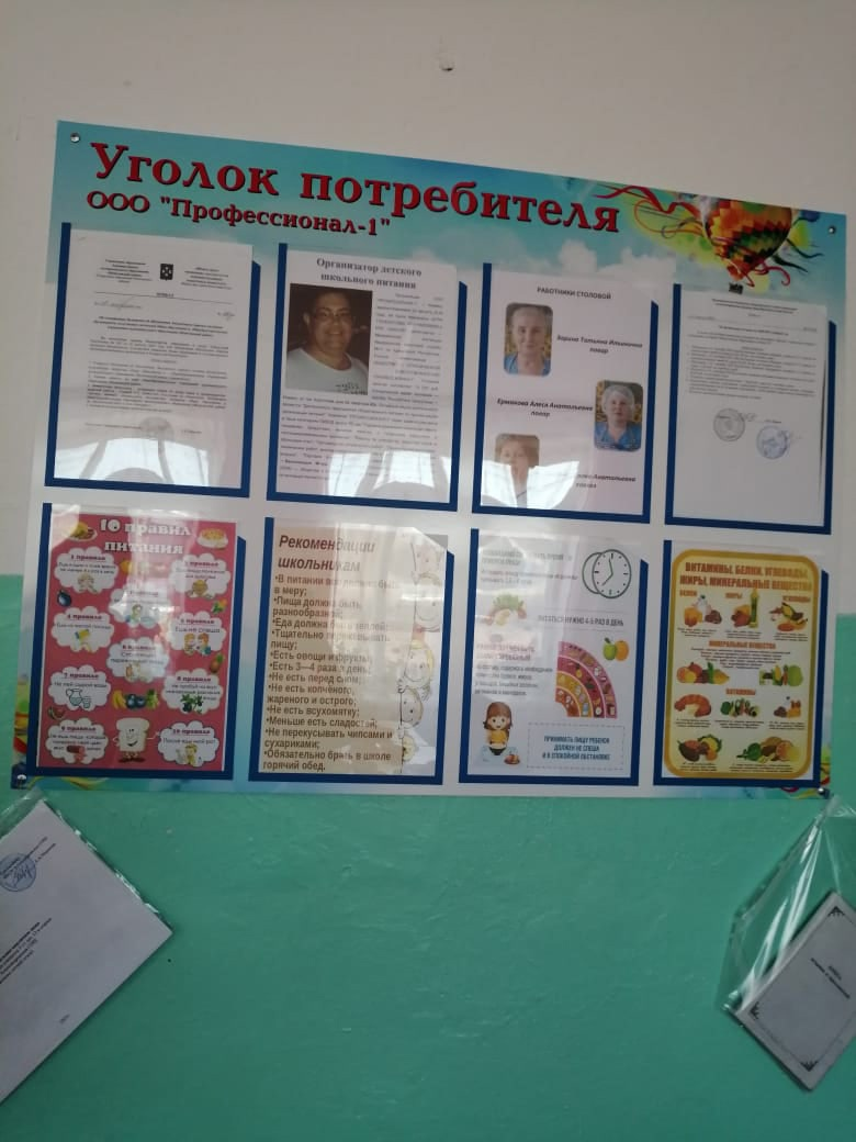 ☝️Продолжаем контроль организации горячего питания в школах