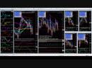 Forex Signals GBPUSD indicator Big Data online for top trader Форекс сигналы GBPUSD