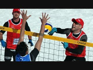 Снежный волейбол. Московский этап Евротура. Основной этап. 1 корт