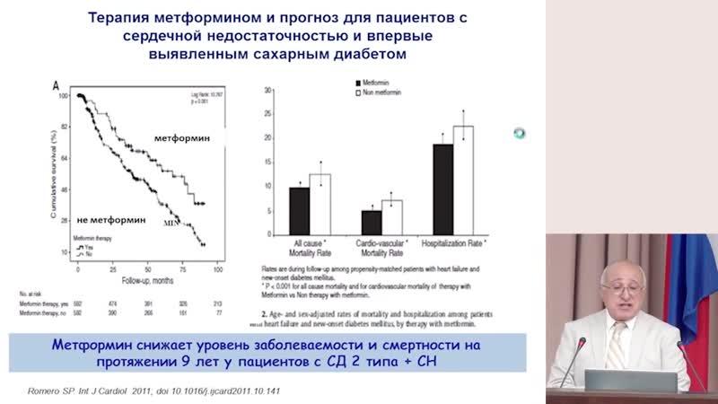 Метформин в лечении СД 2 типа всё ли мы о нём знаем или новые грани известного препарата
