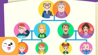 La Familia - El árbol genealógico para niños - Vocabulario - Papá, mamá, hermano, abuelos, tíos...