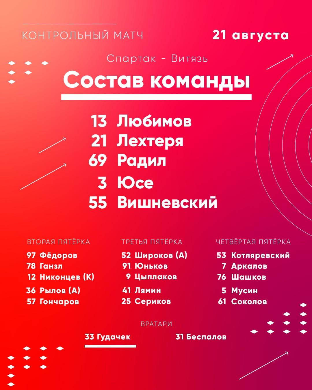 Состав «Спартака» на контрольный матч с «Витязем»